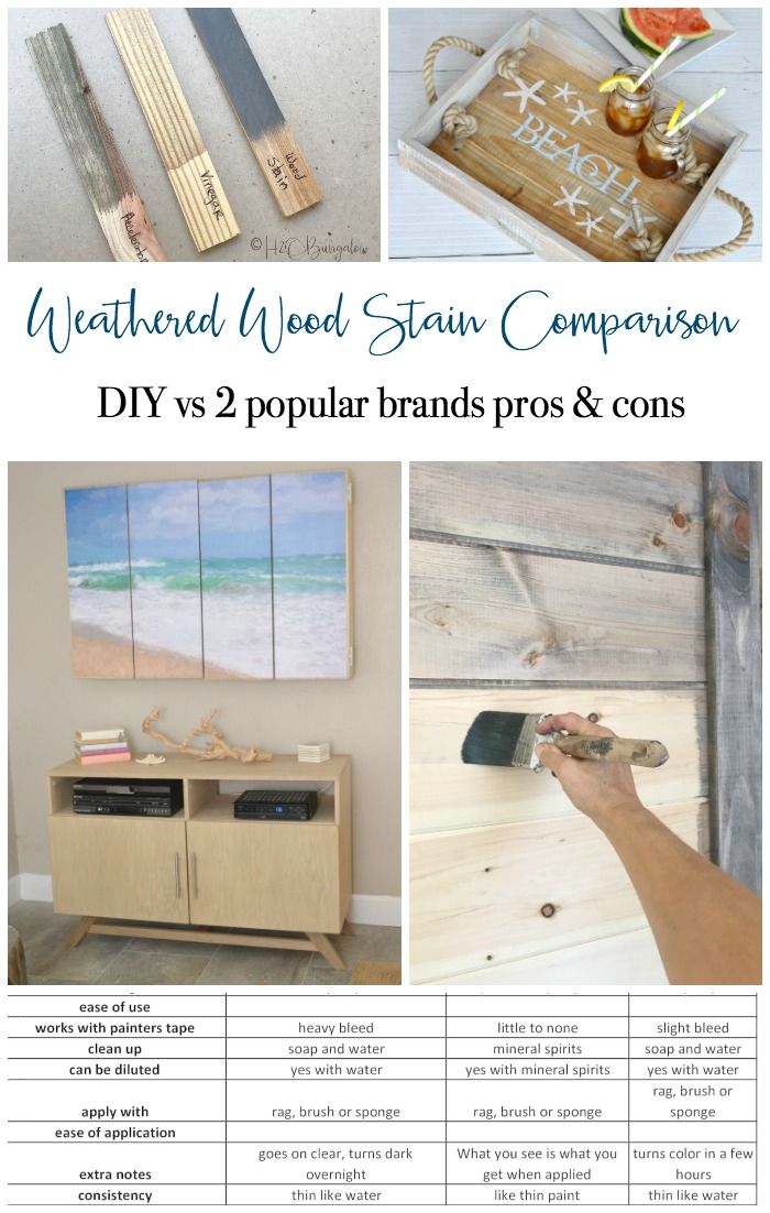 I compare 3 ways to age and weather wood using 2 popular stain products and a DIY weathered wood stain and the pros and cons. Recipe for DIY wood stain included.
